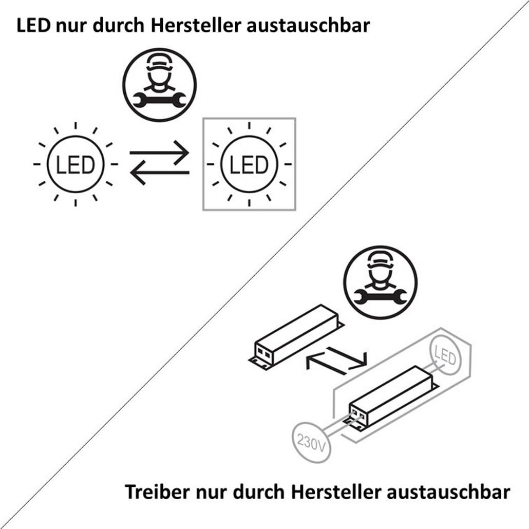 LED austauschbar Treiber austauschbar