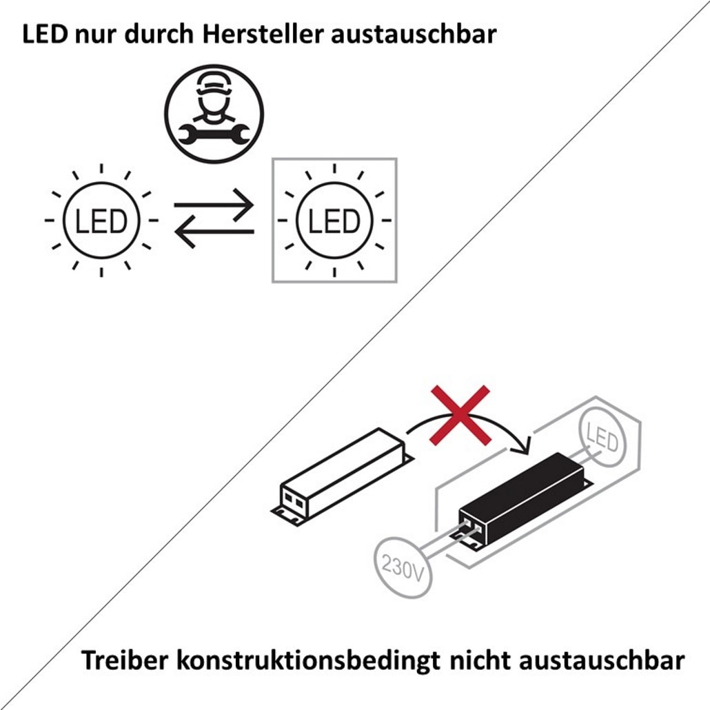 LED austauschbar Treiber nicht austauschbar