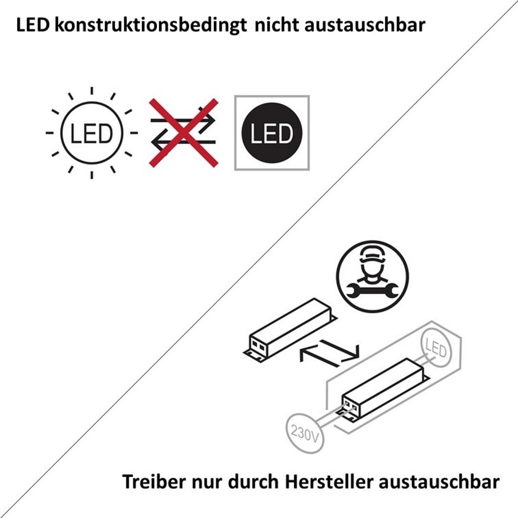 LED nicht austauschbar Treiber austauschbar