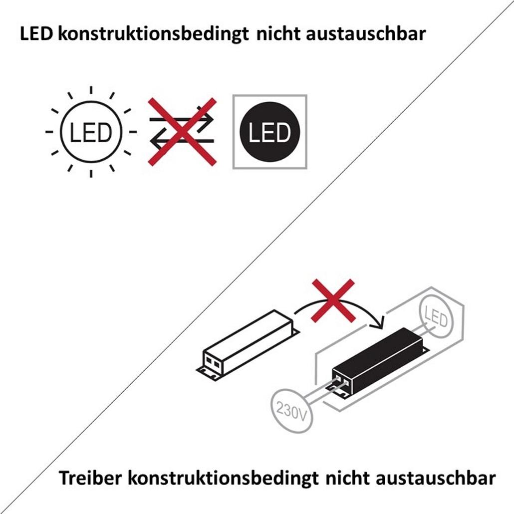 LED nicht austauschbar Treiber nicht austauschbar